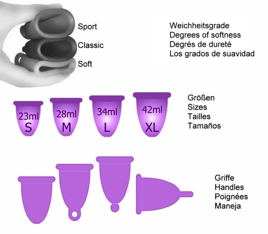 Menstruationstasse, Menstruationsbecher, Grösse finden, Grösse wählen, Körperbau, Passend,